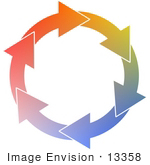 #13358 Colorful Arrows In A Circle Clipart
