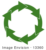 #13360 Green Circle Of Arrows Symbolizing Recycling Clipart