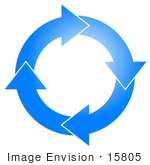 #15805 Blue Circle Of Arrows Clipart