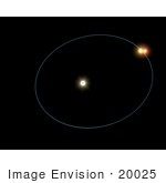 #20025 Stock Photography Of Hd 188753 A Triple-Star System