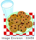 #33459 Clipart Of A Plate Stacked With Chocolate Chip Cookies And Milk Perhaps For A Santa Snack