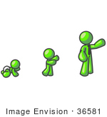 #36581 Clip Art Graphic of a Lime Green Guy Character Growing From a Baby Into a Man by Jester Arts