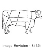 #61351 Retro Clipart Of A Vintage Cow Showing The Cuttings Of Beef - Royalty Free Vector Illustration