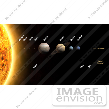 #14676 Picture of Solar System With the Planets Labeled by JVPD