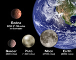 Photo of Planets of Sedna, Earth, Quaoar, Pluto, Moon